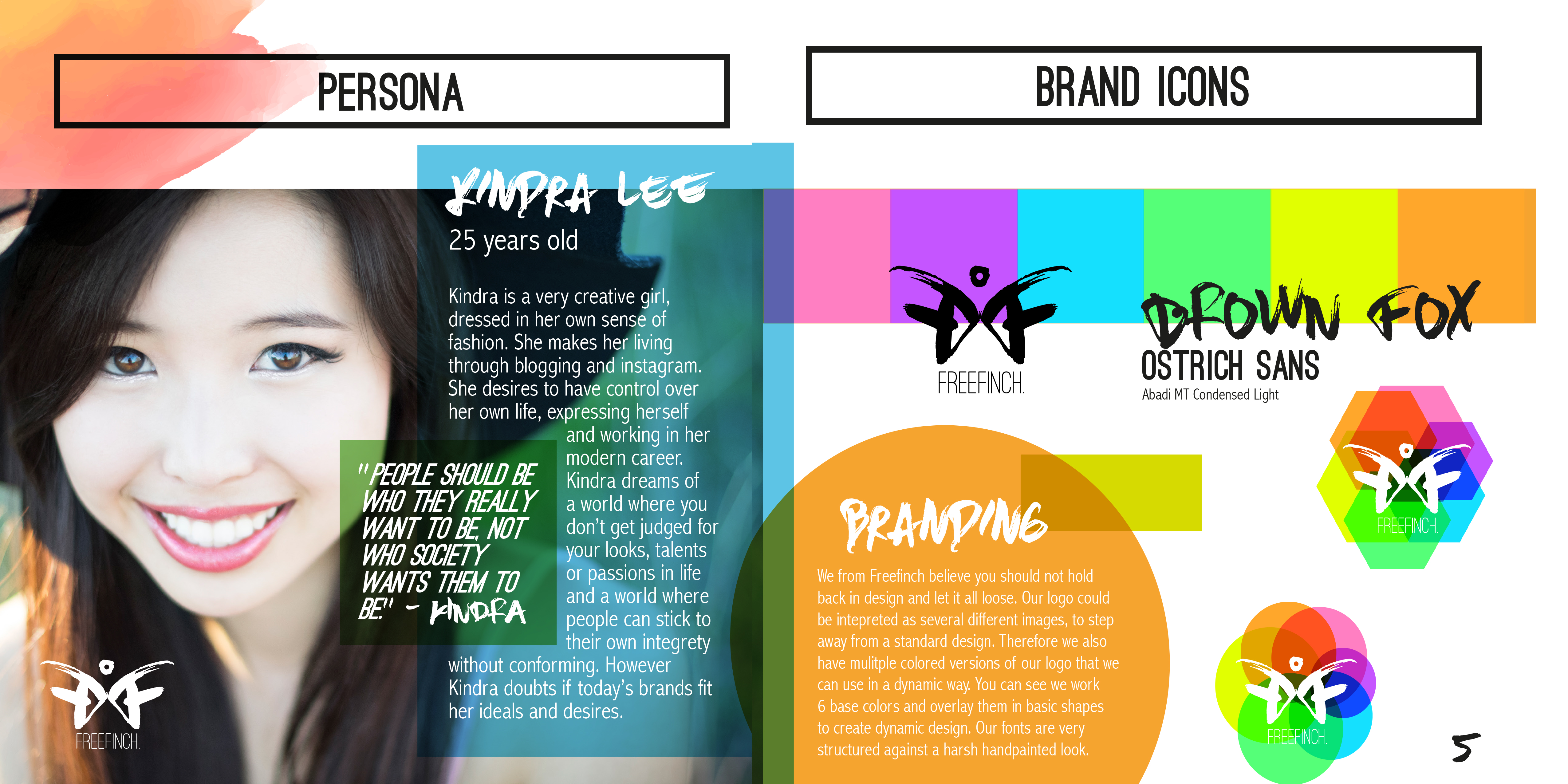 Brand-Road-Map-4